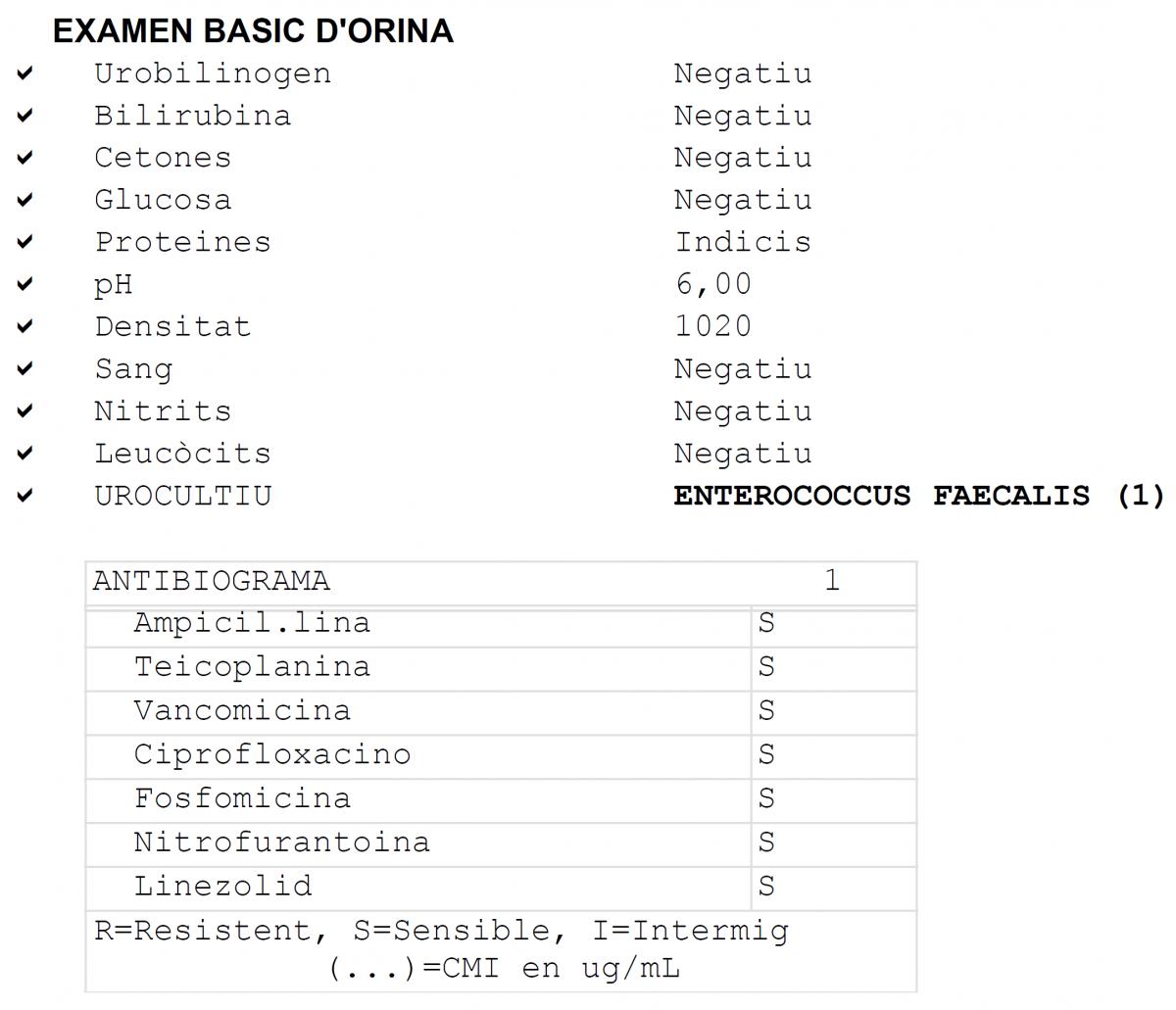 resultados de examen de orina en infeccion urinaria