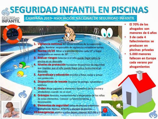 Campa a para la seguridad infantil en piscinas faros hsjbcn - Medidas para una piscina ...
